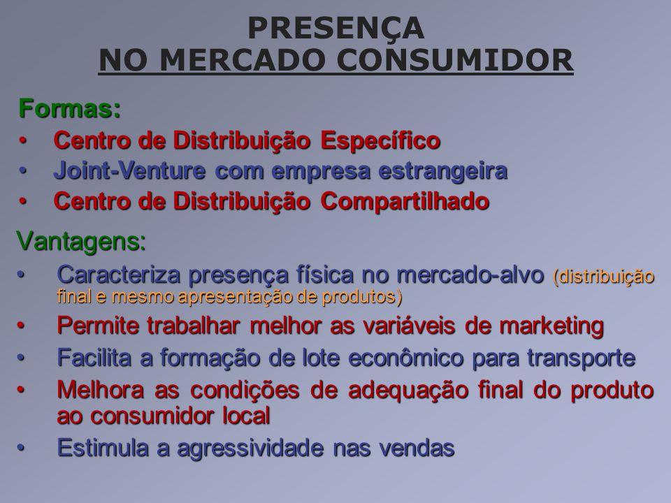PRESENÇA NO MERCADO CONSUMIDOR Vantagens: Caracteriza presença física no mercado-alvo (distribuição final e mesmo apresentação de produtos)Caracteriza