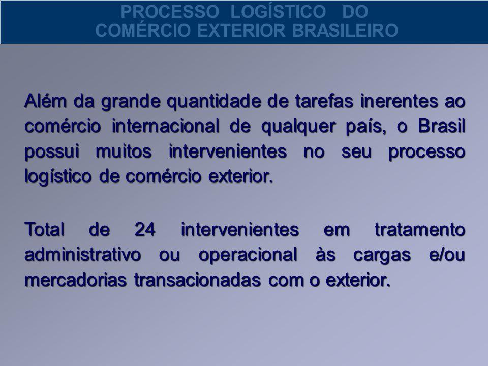 PROCESSO LOGÍSTICO DO COMÉRCIO EXTERIOR BRASILEIRO Além da grande quantidade de tarefas inerentes ao comércio internacional de qualquer país, o Brasil