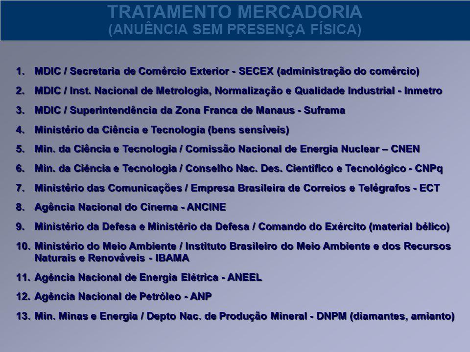 1.MDIC / Secretaria de Comércio Exterior - SECEX (administração do comércio) 2.MDIC / Inst. Nacional de Metrologia, Normalização e Qualidade Industria