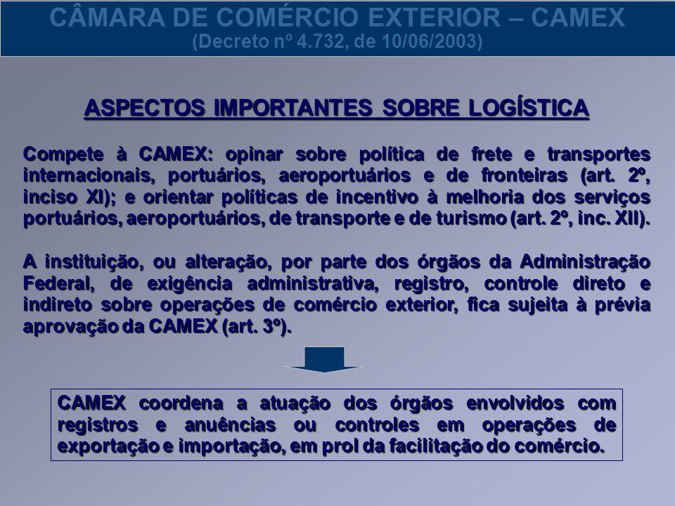 ASPECTOS IMPORTANTES SOBRE LOGÍSTICA Compete à CAMEX: opinar sobre política de frete e transportes internacionais, portuários, aeroportuários e de fro