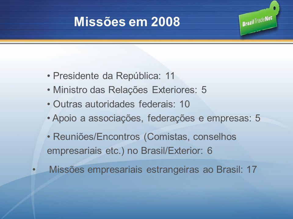 Presidente da República: 11 Ministro das Relações Exteriores: 5 Outras autoridades federais: 10 Apoio a associações, federações e empresas: 5 Reuniões