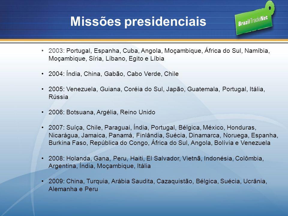 2003: Portugal, Espanha, Cuba, Angola, Moçambique, África do Sul, Namíbia, Moçambique, Síria, Líbano, Egito e Líbia 2004: Índia, China, Gabão, Cabo Ve
