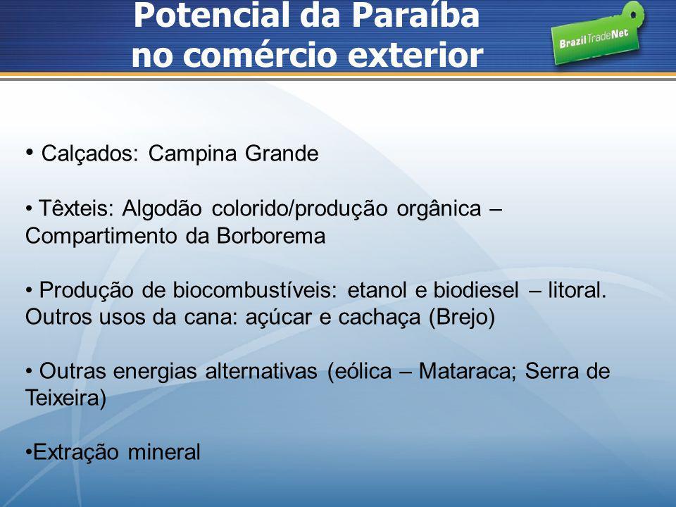 Potencial da Paraíba no comércio exterior Calçados: Campina Grande Têxteis: Algodão colorido/produção orgânica – Compartimento da Borborema Produção d