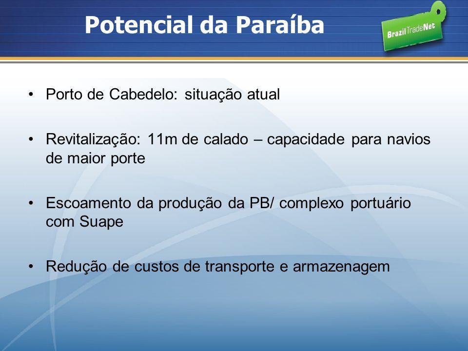 Potencial da Paraíba Porto de Cabedelo: situação atual Revitalização: 11m de calado – capacidade para navios de maior porte Escoamento da produção da