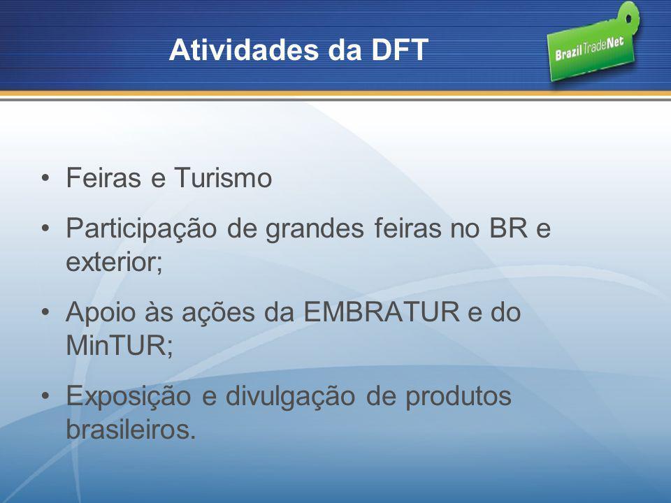 Feiras e Turismo Participação de grandes feiras no BR e exterior; Apoio às ações da EMBRATUR e do MinTUR; Exposição e divulgação de produtos brasileir