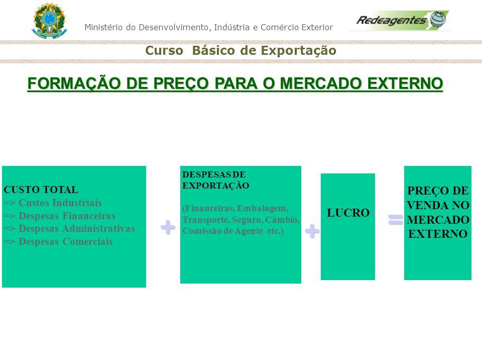 Ministério do Desenvolvimento, Indústria e Comércio Exterior Curso Básico de Exportação FORMAÇÃO DE PREÇO PARA O MERCADO EXTERNO CUSTO TOTAL => Custos
