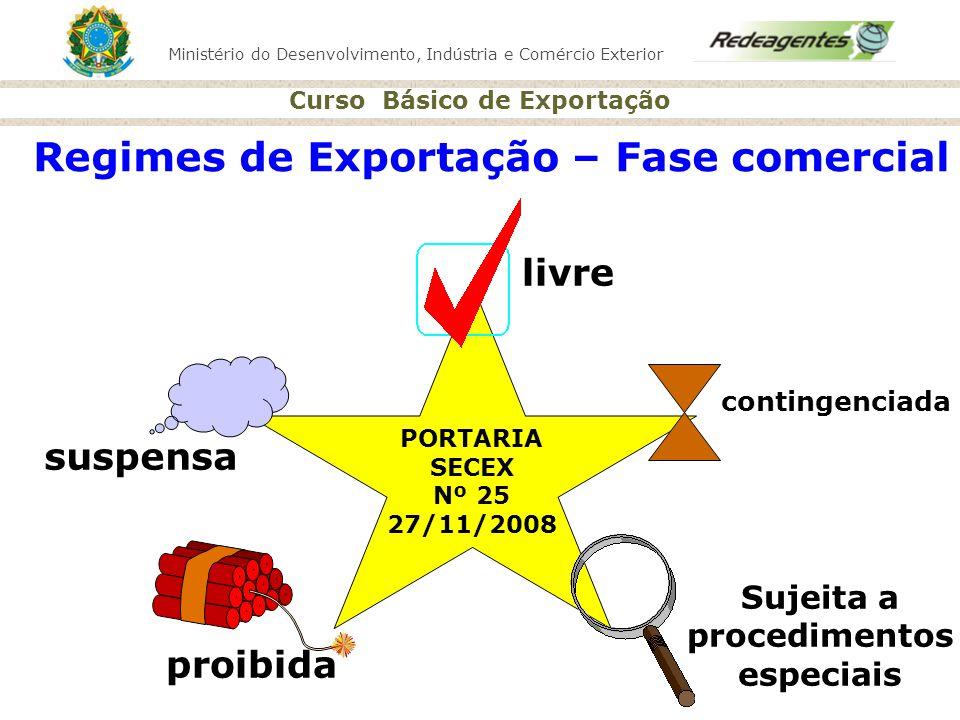 Ministério do Desenvolvimento, Indústria e Comércio Exterior Curso Básico de Exportação PORTARIA SECEX Nº 25 27/11/2008 livre contingenciada Sujeita a