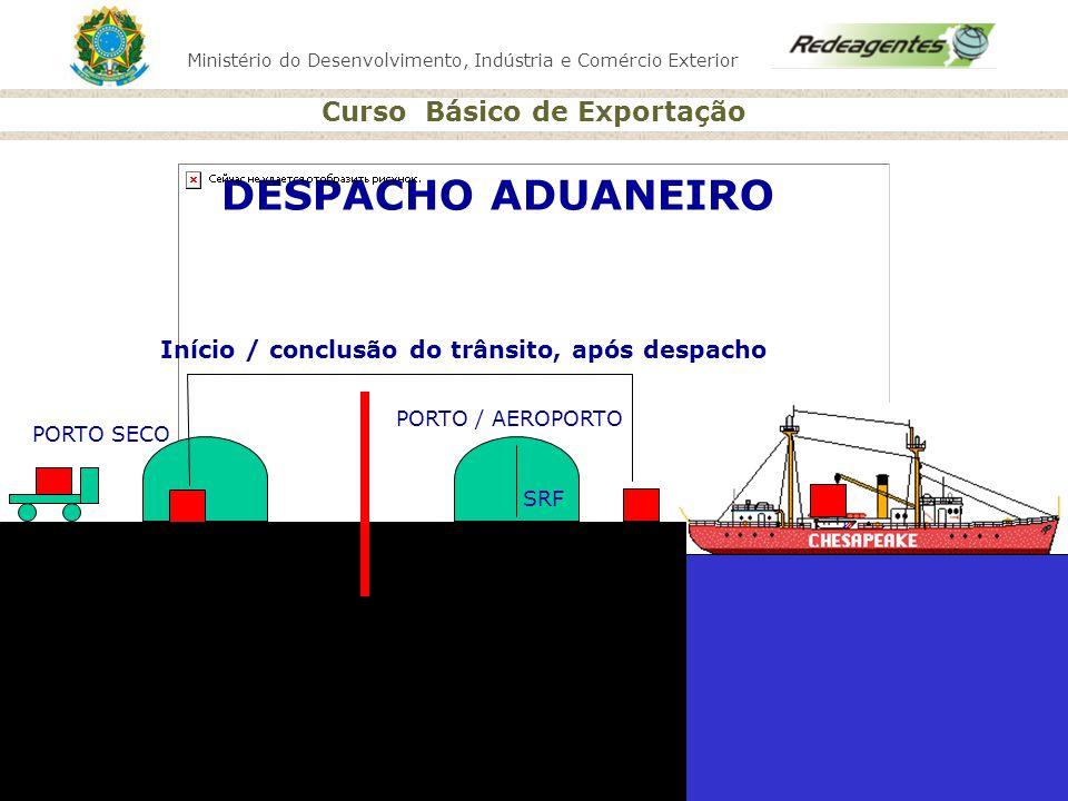 Ministério do Desenvolvimento, Indústria e Comércio Exterior Curso Básico de Exportação DESPACHO ADUANEIRO PORTO / AEROPORTO SRF Início / conclusão do