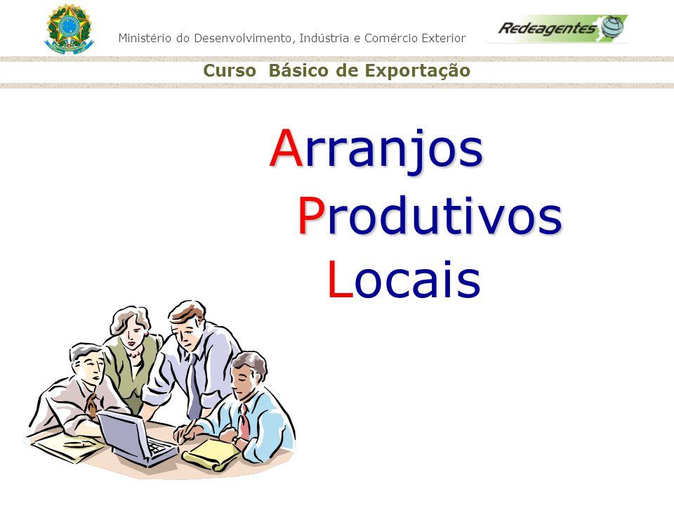 Ministério do Desenvolvimento, Indústria e Comércio Exterior Curso Básico de Exportação Arranjos Produtivos Locais