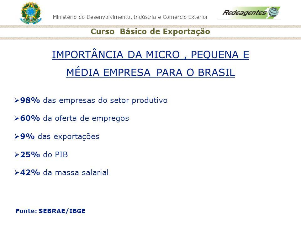 Ministério do Desenvolvimento, Indústria e Comércio Exterior Curso Básico de Exportação POSSO EXPORTAR QUALQUER TIPO DE MERCADORIA.