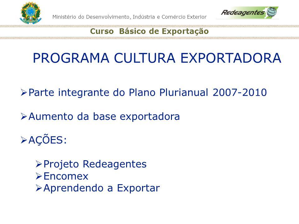 Ministério do Desenvolvimento, Indústria e Comércio Exterior Curso Básico de Exportação PROGRAMA CULTURA EXPORTADORA Parte integrante do Plano Plurian