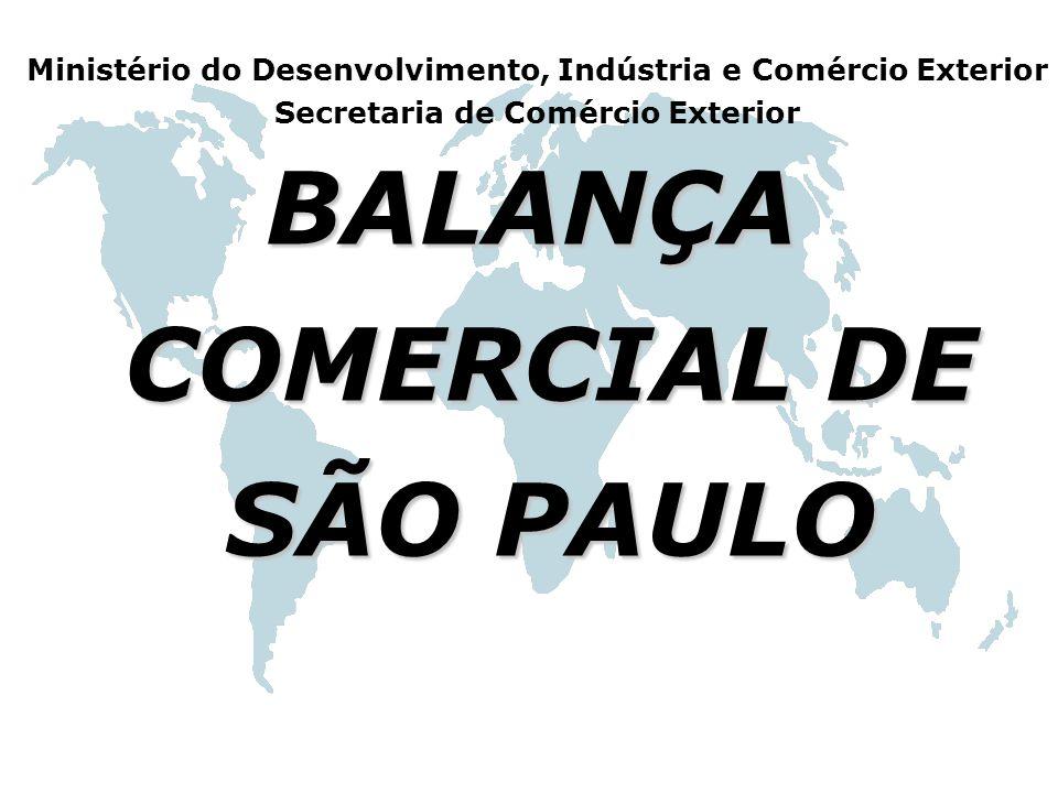BALANÇA COMERCIAL DE SÃO PAULO Ministério do Desenvolvimento, Indústria e Comércio Exterior Secretaria de Comércio Exterior