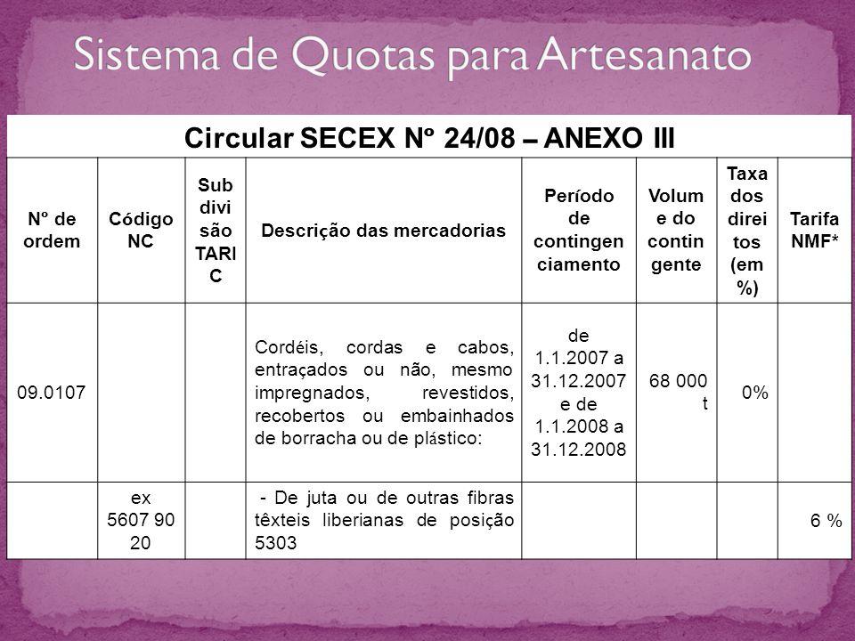Circular SECEX N º 24/08 – ANEXO III N º de ordem C ó digo NC Sub divi são TARI C Descri ç ão das mercadorias Per í odo de contingen ciamento Volum e