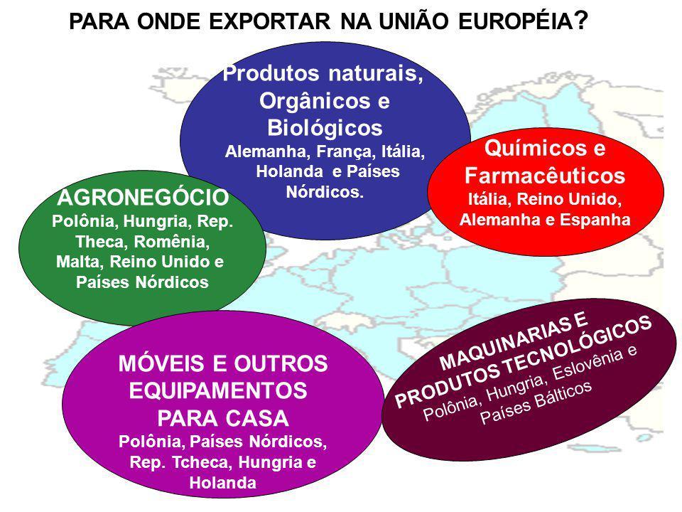 PARA ONDE EXPORTAR NA UNIÃO EUROPÉIA ? Produtos naturais, Orgânicos e Biológicos Alemanha, França, Itália, Holanda e Países Nórdicos. AGRONEGÓCIO Polô