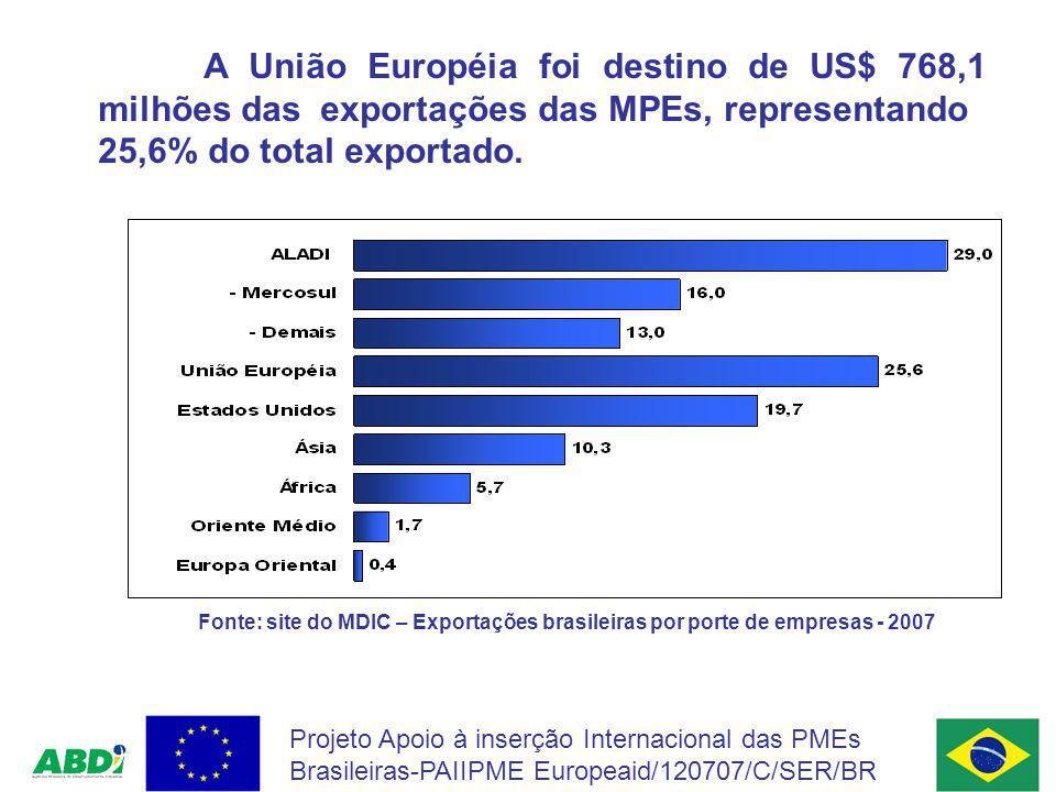 A União Européia foi destino de US$ 768,1 milhões das exportações das MPEs, representando 25,6% do total exportado. Fonte: site do MDIC – Exportações