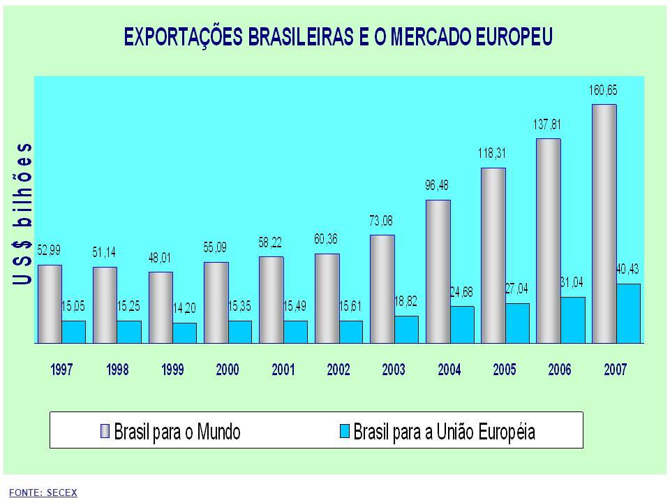 DICAS PARA CONQUISTAR O MERCADO EUROPEU..........