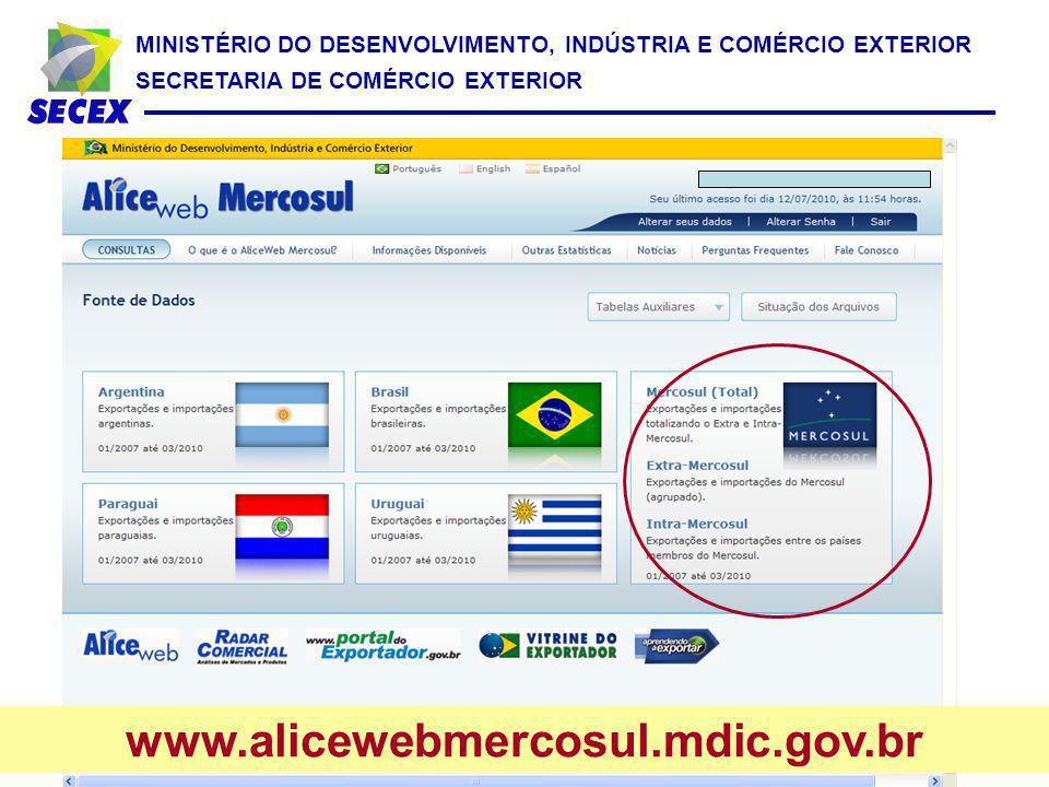 MINISTÉRIO DO DESENVOLVIMENTO, INDÚSTRIA E COMÉRCIO EXTERIOR SECRETARIA DE COMÉRCIO EXTERIOR www.alicewebmercosul.mdic.gov.br