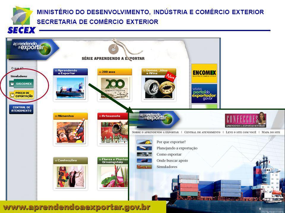 MINISTÉRIO DO DESENVOLVIMENTO, INDÚSTRIA E COMÉRCIO EXTERIOR SECRETARIA DE COMÉRCIO EXTERIOR www.aprendendoaexportar.gov.br