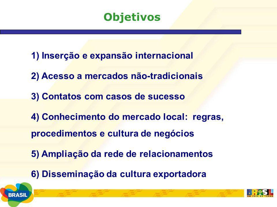 Objetivos 1) Inserção e expansão internacional 2) Acesso a mercados não-tradicionais 3) Contatos com casos de sucesso 4) Conhecimento do mercado local