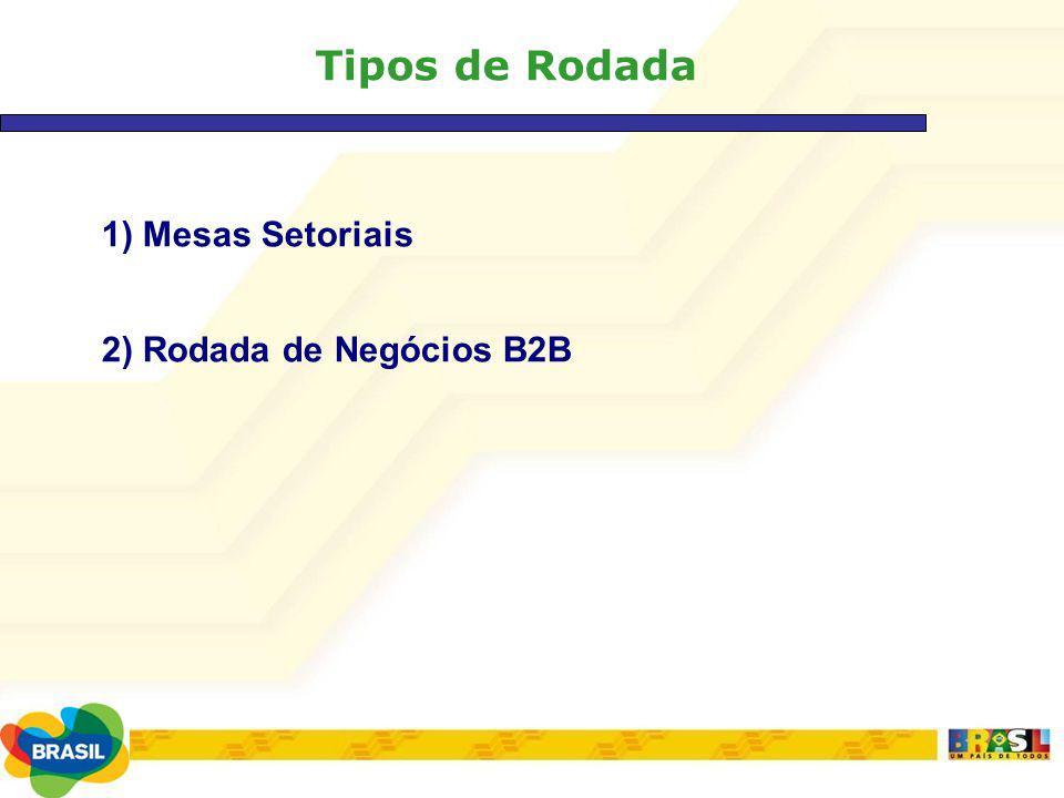 Tipos de Rodada 1) Mesas Setoriais 2) Rodada de Negócios B2B