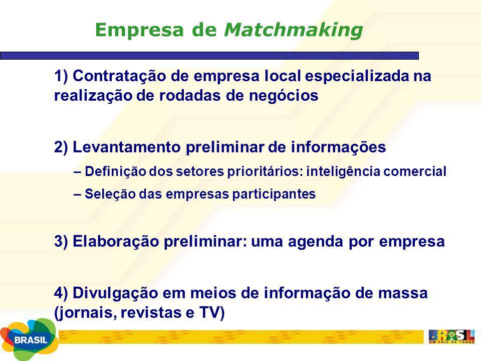 Empresa de Matchmaking 1) Contratação de empresa local especializada na realização de rodadas de negócios 2) Levantamento preliminar de informações –