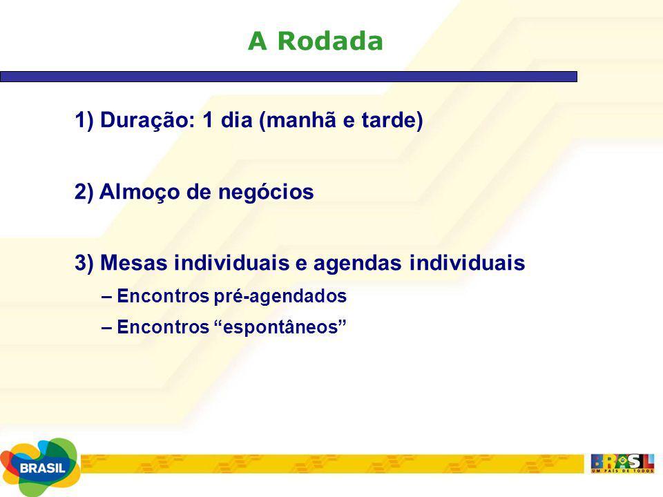 A Rodada 1) Duração: 1 dia (manhã e tarde) 2) Almoço de negócios 3) Mesas individuais e agendas individuais – Encontros pré-agendados – Encontros espo