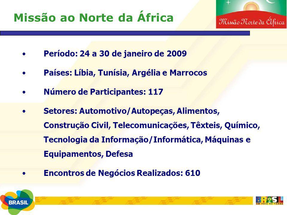 Missão ao Norte da África Período: 24 a 30 de janeiro de 2009 Países: Líbia, Tunísia, Argélia e Marrocos Número de Participantes: 117 Setores: Automot