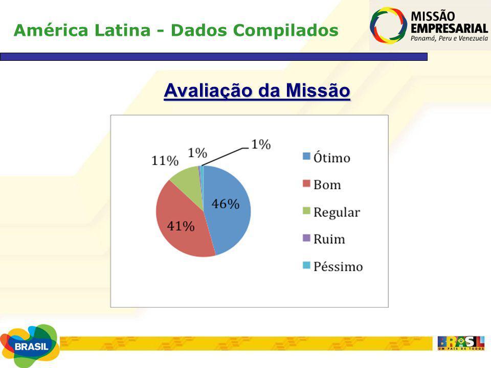 América Latina - Dados Compilados Avaliação da Missão