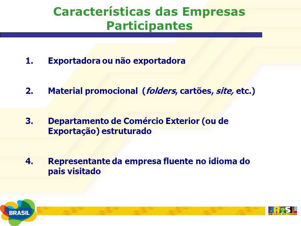 Características das Empresas Participantes 1.Exportadora ou não exportadora 2.Material promocional (folders, cartões, site, etc.) 3.Departamento de Co