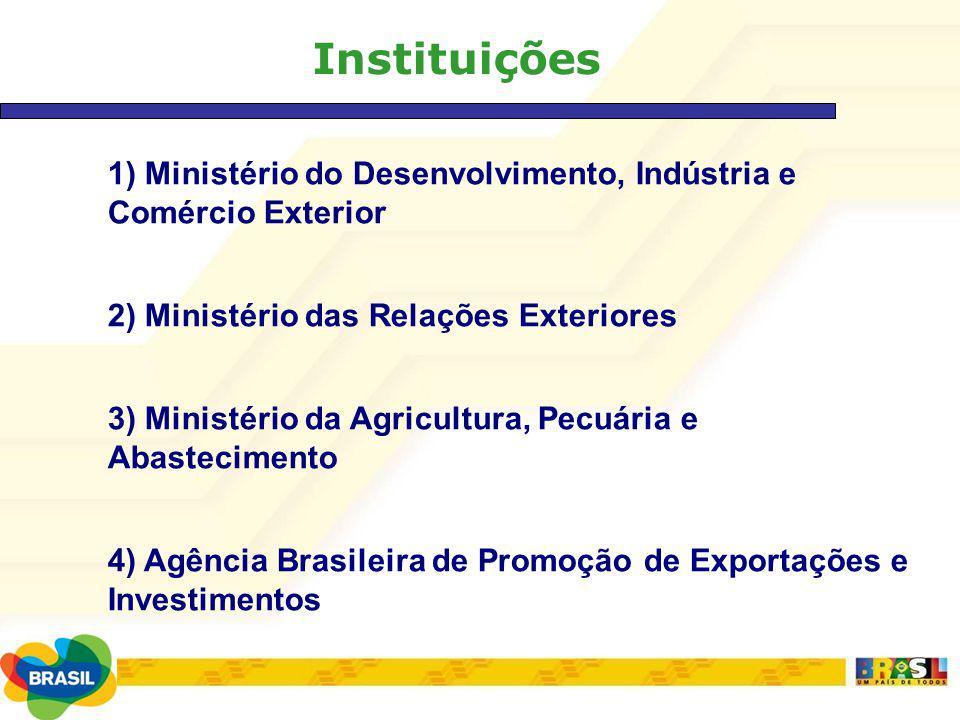 Instituições 1) Ministério do Desenvolvimento, Indústria e Comércio Exterior 2) Ministério das Relações Exteriores 3) Ministério da Agricultura, Pecuá