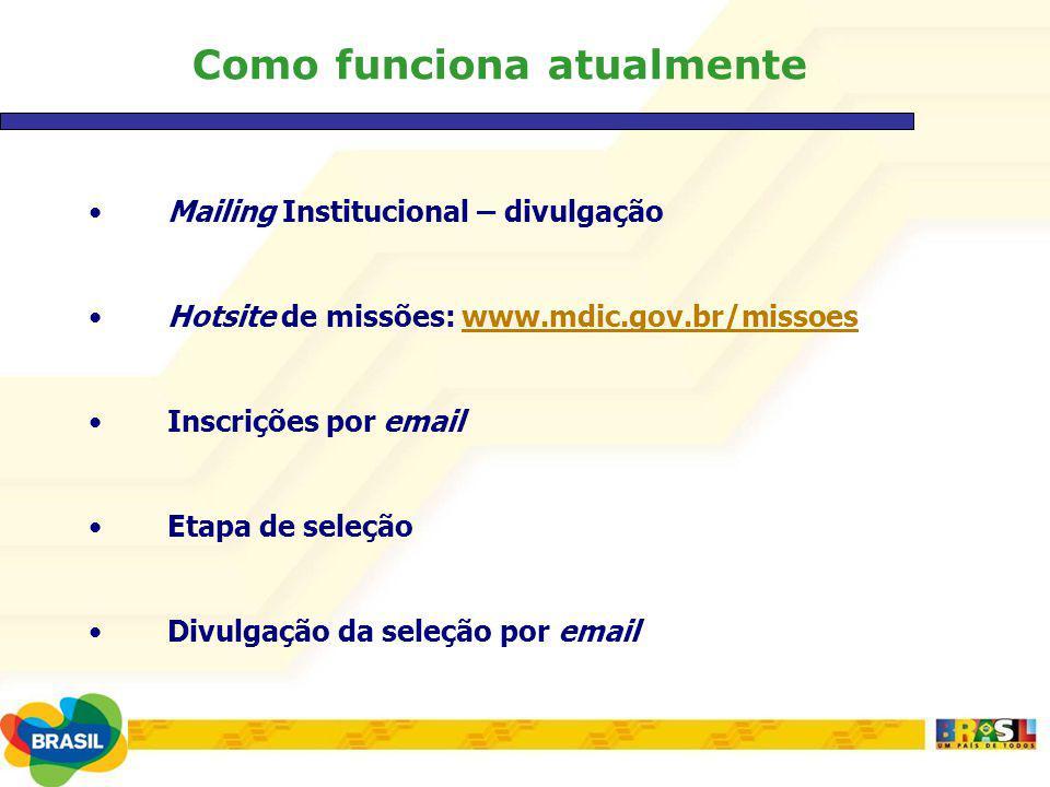 Como funciona atualmente Mailing Institucional – divulgação Hotsite de missões: www.mdic.gov.br/missoeswww.mdic.gov.br/missoes Inscrições por email Et