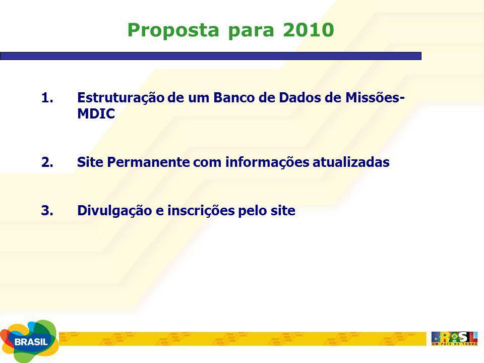 Proposta para 2010 1.Estruturação de um Banco de Dados de Missões- MDIC 2.Site Permanente com informações atualizadas 3.Divulgação e inscrições pelo s