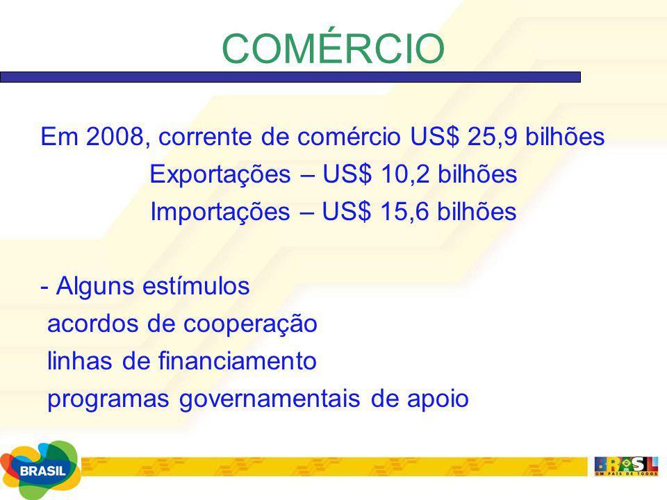 COMÉRCIO Em 2008, corrente de comércio US$ 25,9 bilhões Exportações – US$ 10,2 bilhões Importações – US$ 15,6 bilhões - Alguns estímulos acordos de co