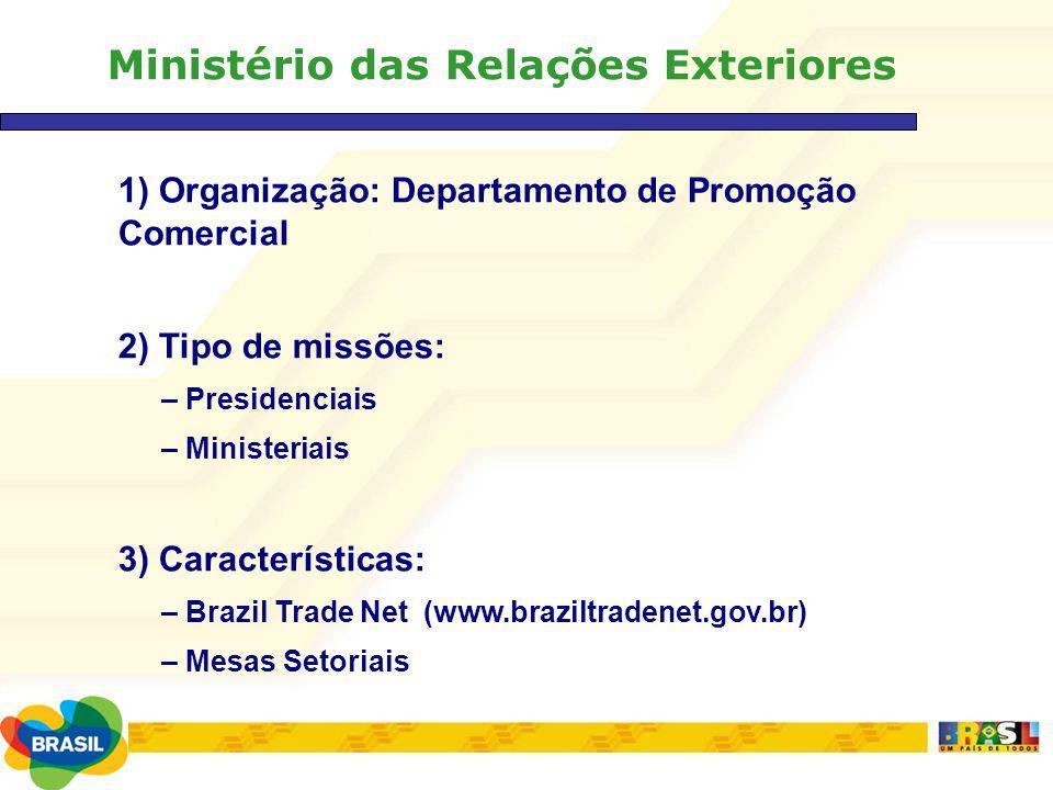 Ministério das Relações Exteriores 1) Organização: Departamento de Promoção Comercial 2) Tipo de missões: – Presidenciais – Ministeriais 3) Caracterís