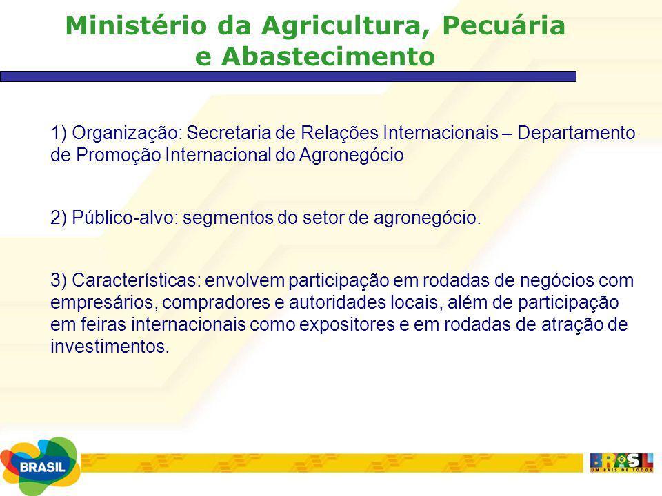 Ministério da Agricultura, Pecuária e Abastecimento 1) Organização: Secretaria de Relações Internacionais – Departamento de Promoção Internacional do