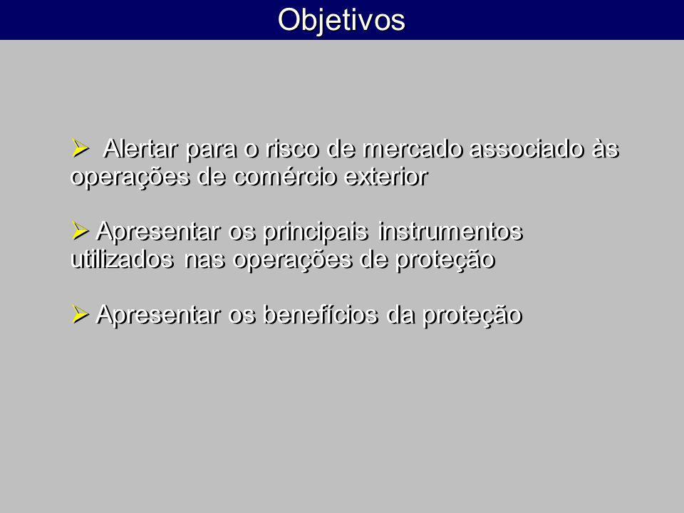 Objetivos Alertar para o risco de mercado associado às operações de comércio exterior Apresentar os principais instrumentos utilizados nas operações d