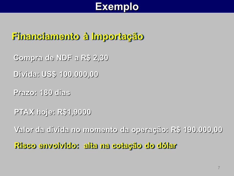 7Exemplo PTAX hoje: R$1,9000 Valor da dívida no momento da operação: R$ 190.000,00 Risco envolvido: alta na cotação do dólar Prazo: 180 dias Dívida: U