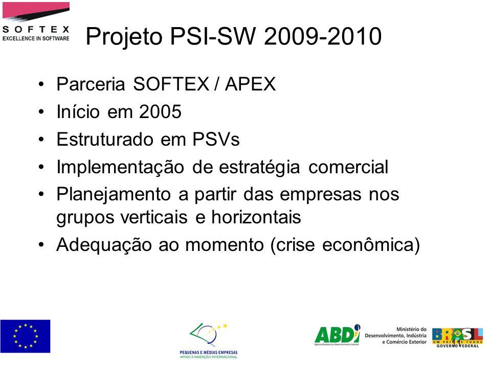 11 Projeto PSI-SW 2009-2010 Parceria SOFTEX / APEX Início em 2005 Estruturado em PSVs Implementação de estratégia comercial Planejamento a partir das
