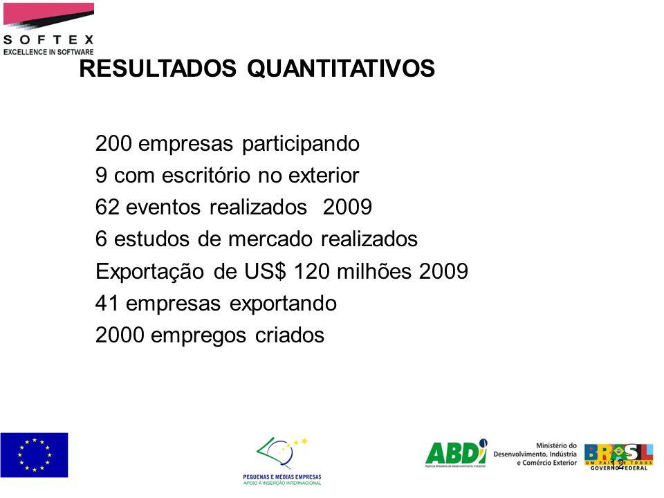 12 RESULTADOS QUANTITATIVOS 200 empresas participando 9 com escritório no exterior 62 eventos realizados 2009 6 estudos de mercado realizados Exportaç