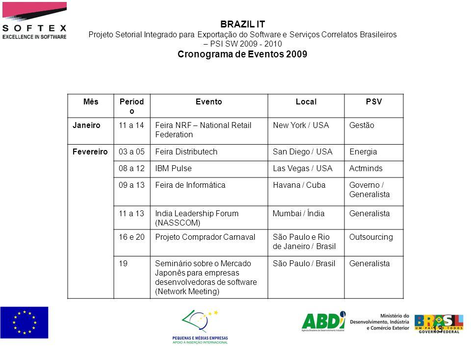 13 BRAZIL IT Projeto Setorial Integrado para Exportação do Software e Serviços Correlatos Brasileiros – PSI SW 2009 - 2010 Cronograma de Eventos 2009