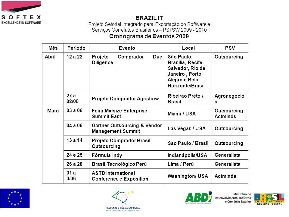 BRAZIL IT Projeto Setorial Integrado para Exportação do Software e Serviços Correlatos Brasileiros – PSI SW 2009 - 2010 Cronograma de Eventos 2009 Mês