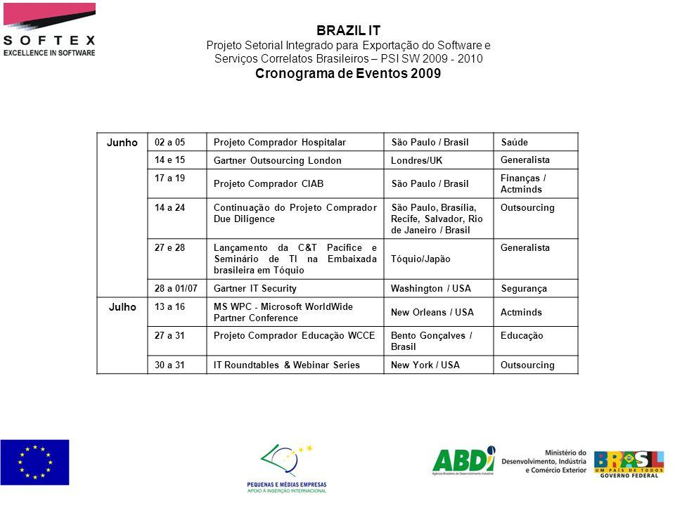 BRAZIL IT Projeto Setorial Integrado para Exportação do Software e Serviços Correlatos Brasileiros – PSI SW 2009 - 2010 Cronograma de Eventos 2009 Jun