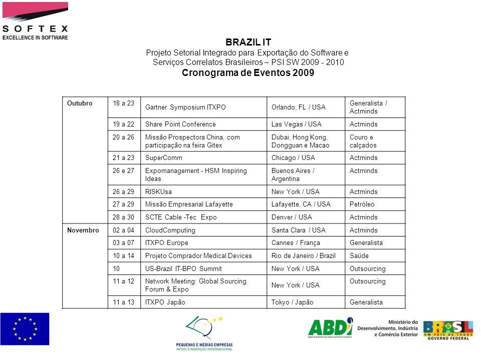 BRAZIL IT Projeto Setorial Integrado para Exportação do Software e Serviços Correlatos Brasileiros – PSI SW 2009 - 2010 Cronograma de Eventos 2009 Out