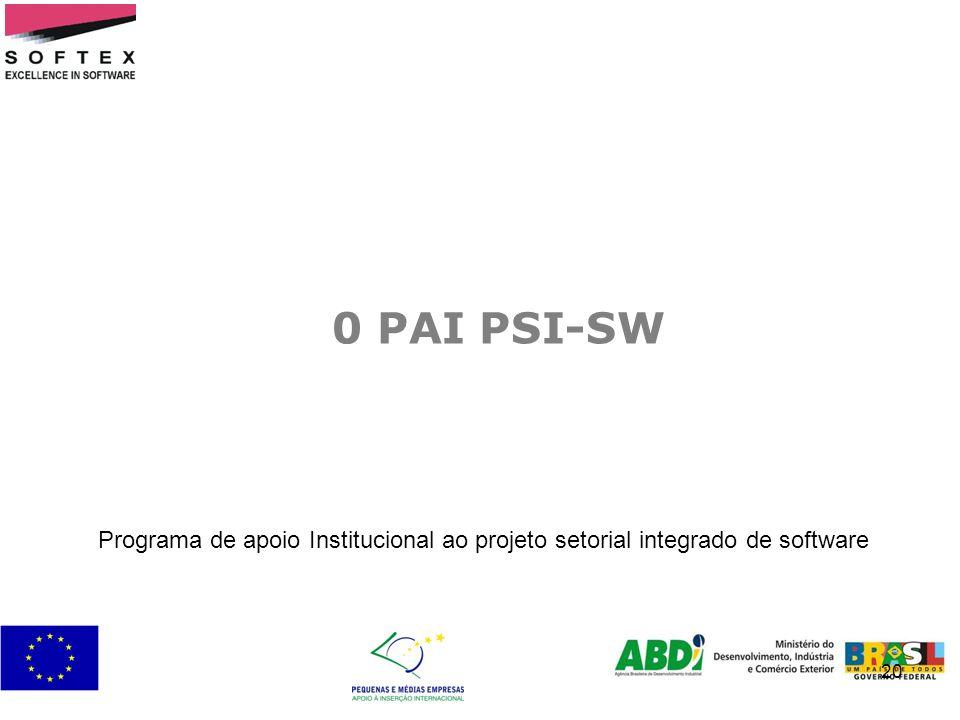 20 0 PAI PSI-SW Programa de apoio Institucional ao projeto setorial integrado de software