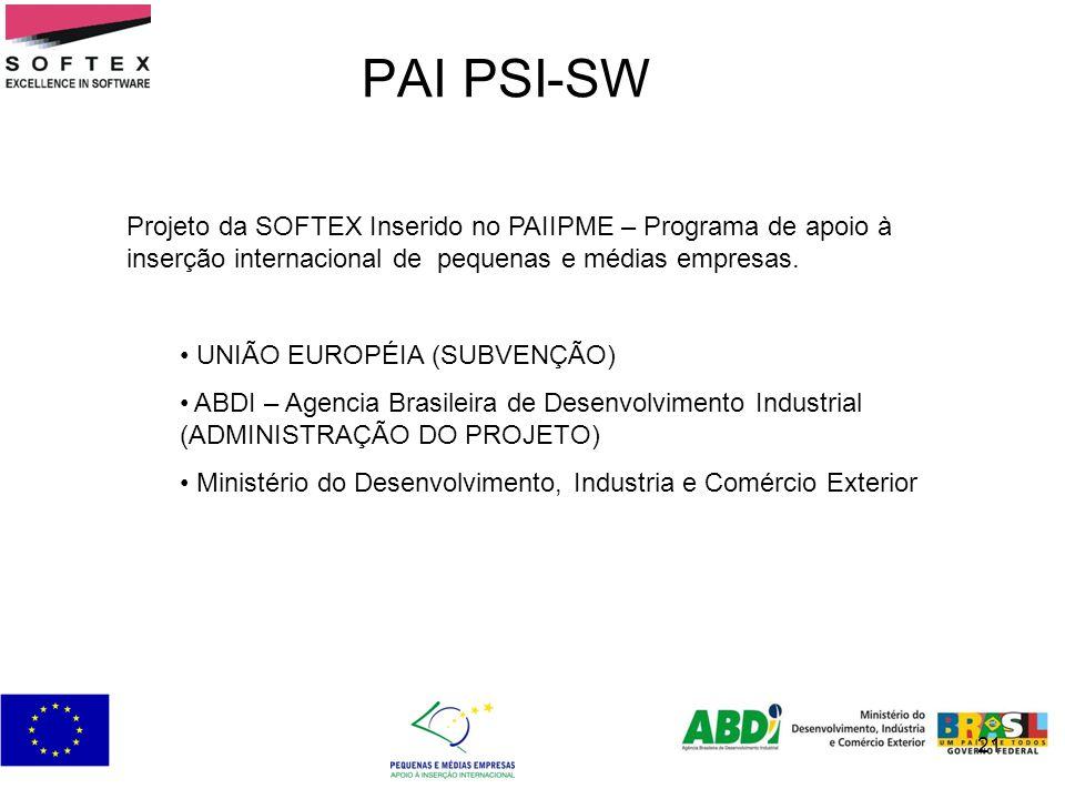 21 PAI PSI-SW Projeto da SOFTEX Inserido no PAIIPME – Programa de apoio à inserção internacional de pequenas e médias empresas. UNIÃO EUROPÉIA (SUBVEN