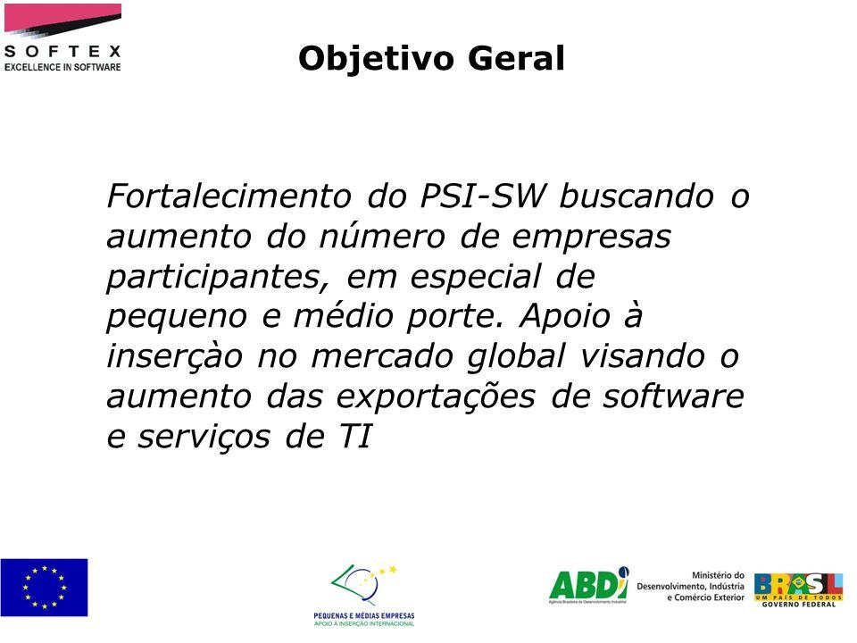 Fortalecimento do PSI-SW buscando o aumento do número de empresas participantes, em especial de pequeno e médio porte. Apoio à inserçào no mercado glo