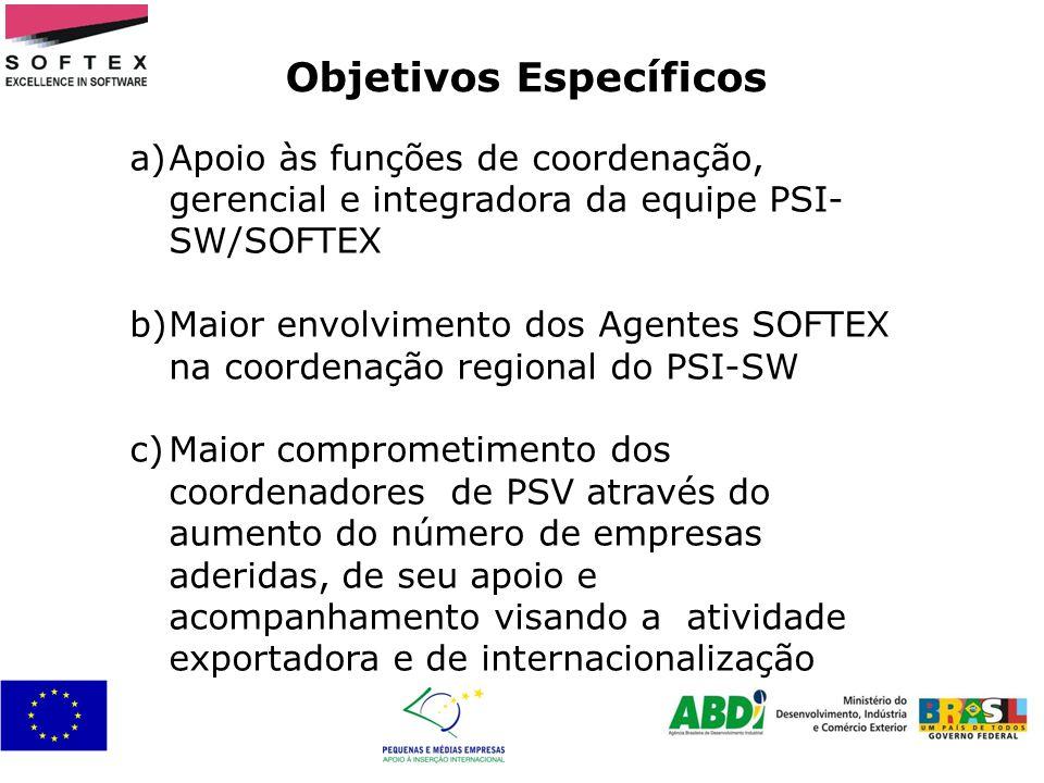 a)Apoio às funções de coordenação, gerencial e integradora da equipe PSI- SW/SOFTEX b)Maior envolvimento dos Agentes SOFTEX na coordenação regional do