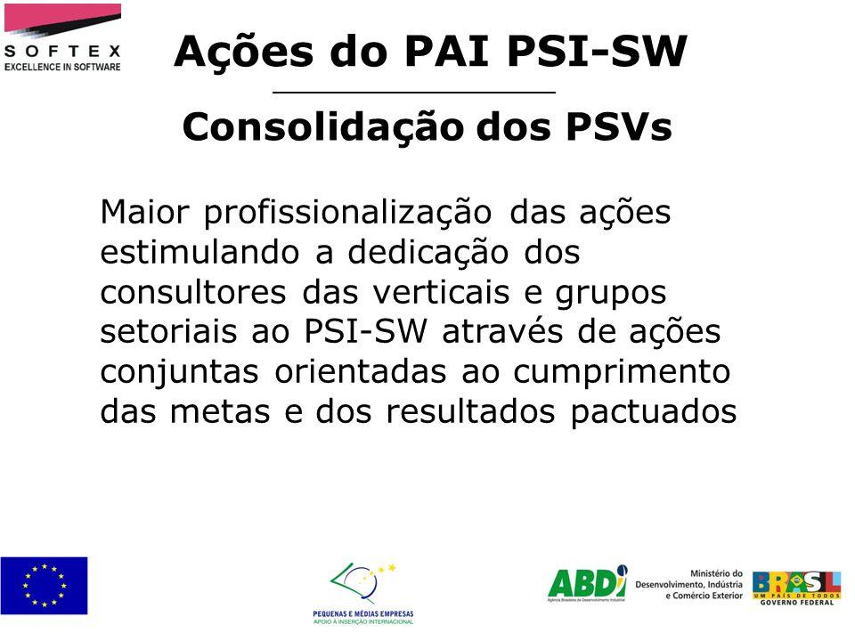 Consolidação dos PSVs Ações do PAI PSI-SW Maior profissionalização das ações estimulando a dedicação dos consultores das verticais e grupos setoriais