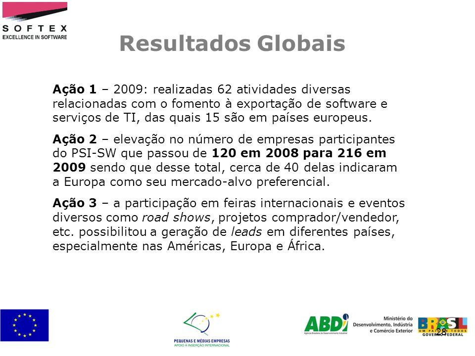 28 Resultados Globais Ação 1 – 2009: realizadas 62 atividades diversas relacionadas com o fomento à exportação de software e serviços de TI, das quais