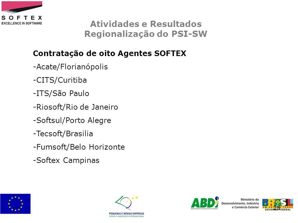 29 Atividades e Resultados Regionalização do PSI-SW Contratação de oito Agentes SOFTEX -Acate/Florianópolis -CITS/Curitiba -ITS/São Paulo -Riosoft/Rio